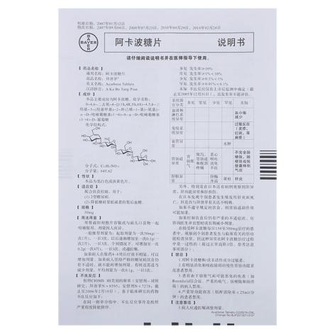 阿卡波糖片(拜唐苹)包装侧面图4